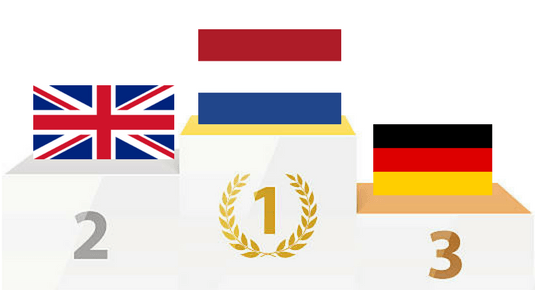Podium nationalité des clientèles